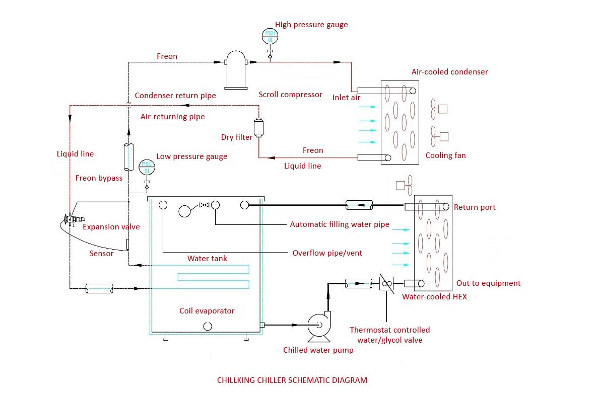 Chillking chiller schematic diagram-2