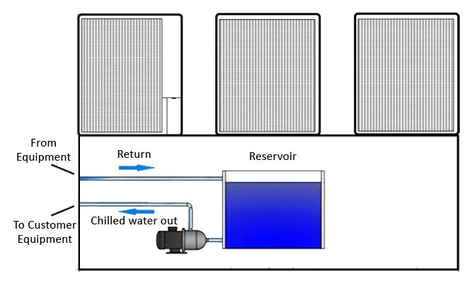 Internal Water Circuit-sm